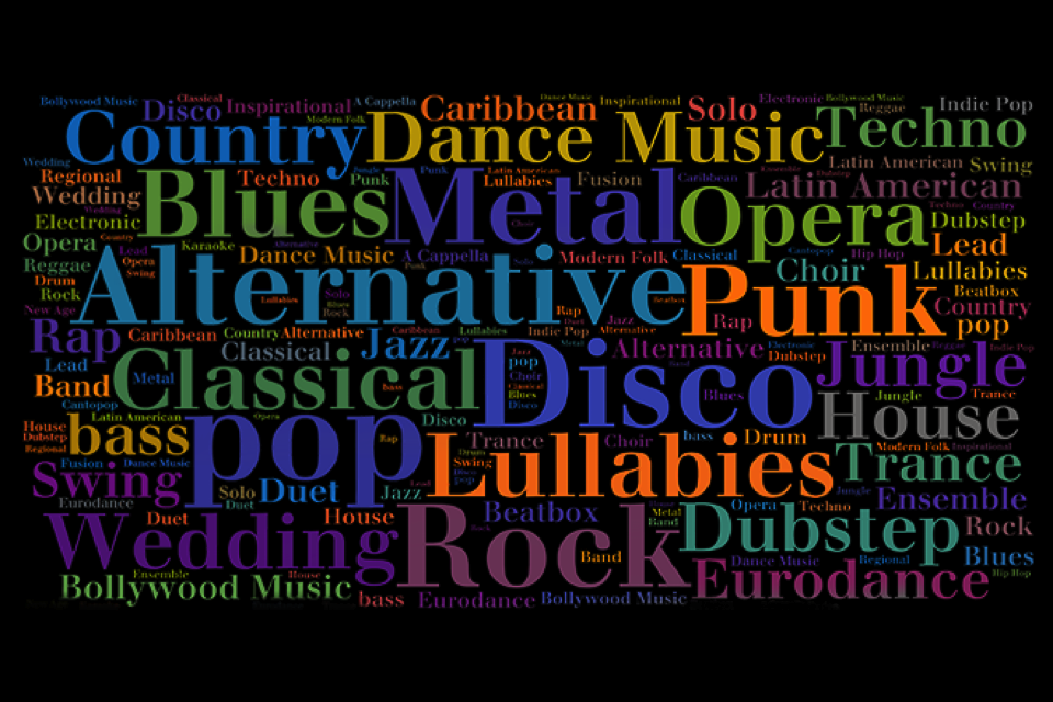 Unusual Music Genres You Need to Hear Now - Score Short Reads
